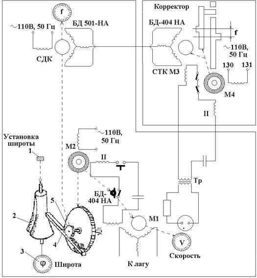Рисунок 4.4 – Механизм